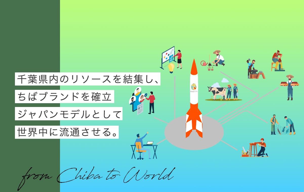 千葉県内のリソースを結集し、ちばブランドを確立 ジャパンモデルとして世界中に流通させる。